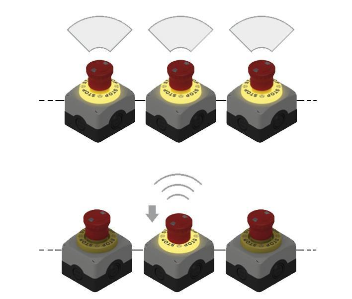 Disco luminoso a doppia funzione serie EROUND